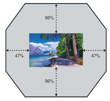 Lens-shift_Epson_9400